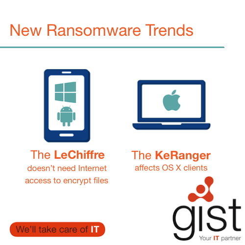 ransomware trends Gist